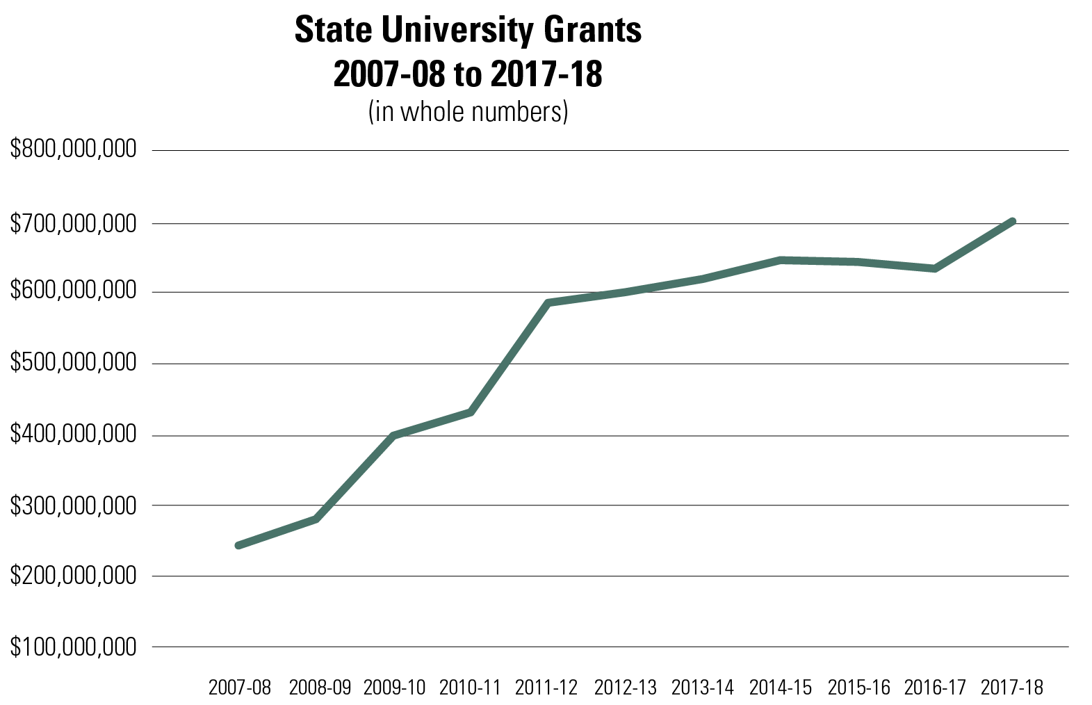 State University Grants.png