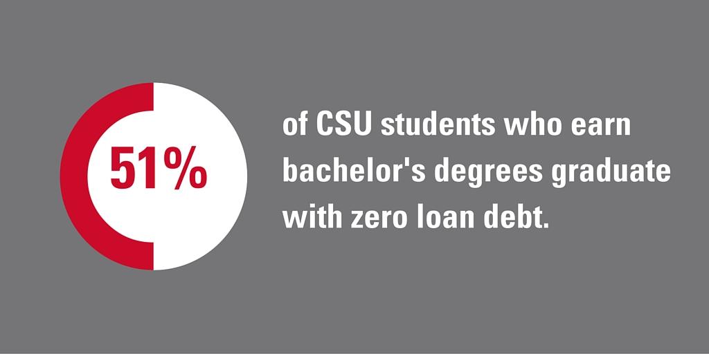 Csu Student Loans