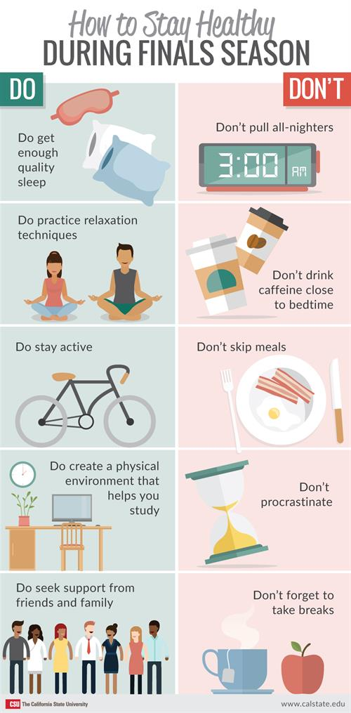 Staying Healthy During Finals Season from CSU.  A list of Do's and Don'ts.  Do get enough sleep, practice relaxation, stay active, create a physical environment that helps you, and seek support from friends and family.  Don't pull all-nighters, drink caffeine close to bedtime, skip meals, procrastinate, nor forget to take breaks.